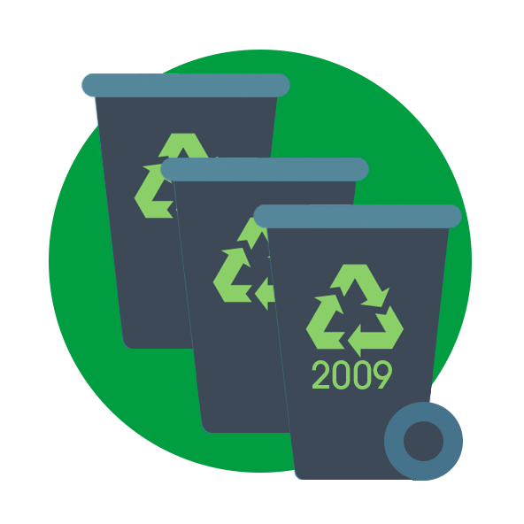 Reducing waste since 2009