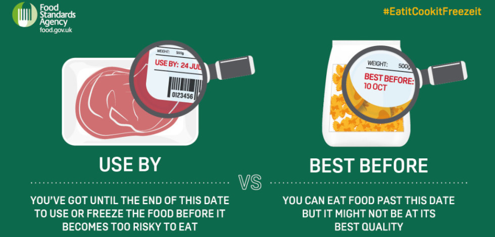 Infographic from Food Standards Agency website